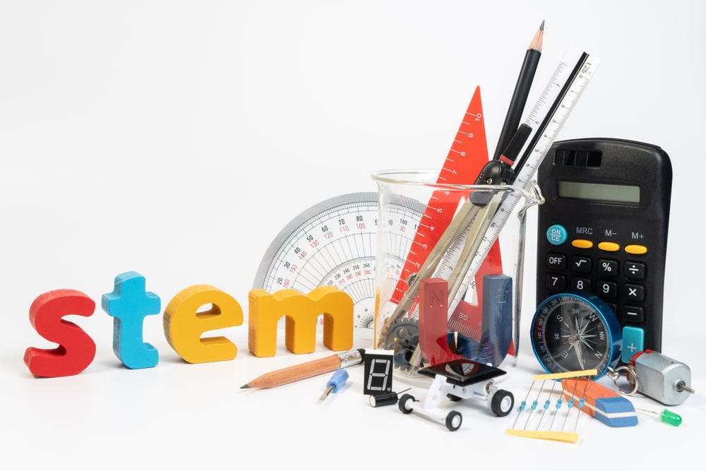 Importance of STEM Education